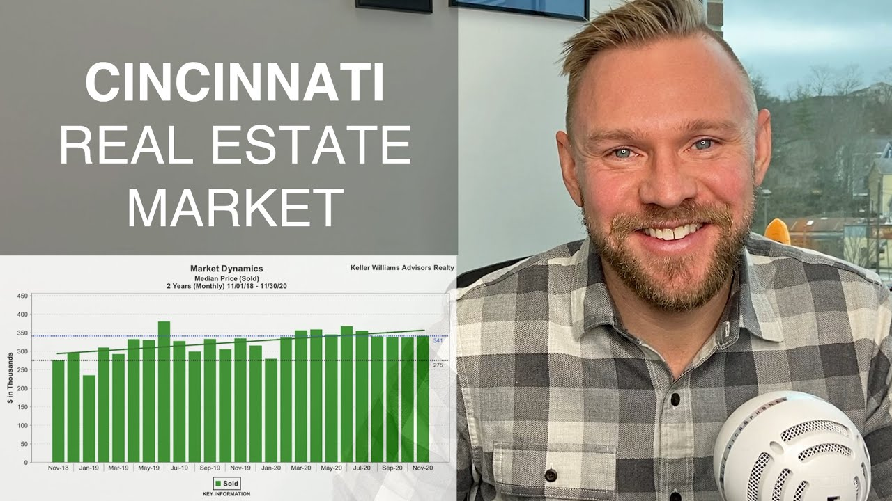 Cincinnati Real Estate Market - 2020 Housing Trends and 2021 Forecast