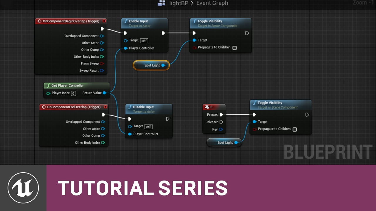 Intro to blueprints blueprint introduction 01 v48 tutorial intro to blueprints blueprint introduction 01 v48 tutorial series unreal engine youtube malvernweather Gallery