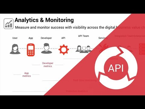 Zoom on Analytics and monitoring