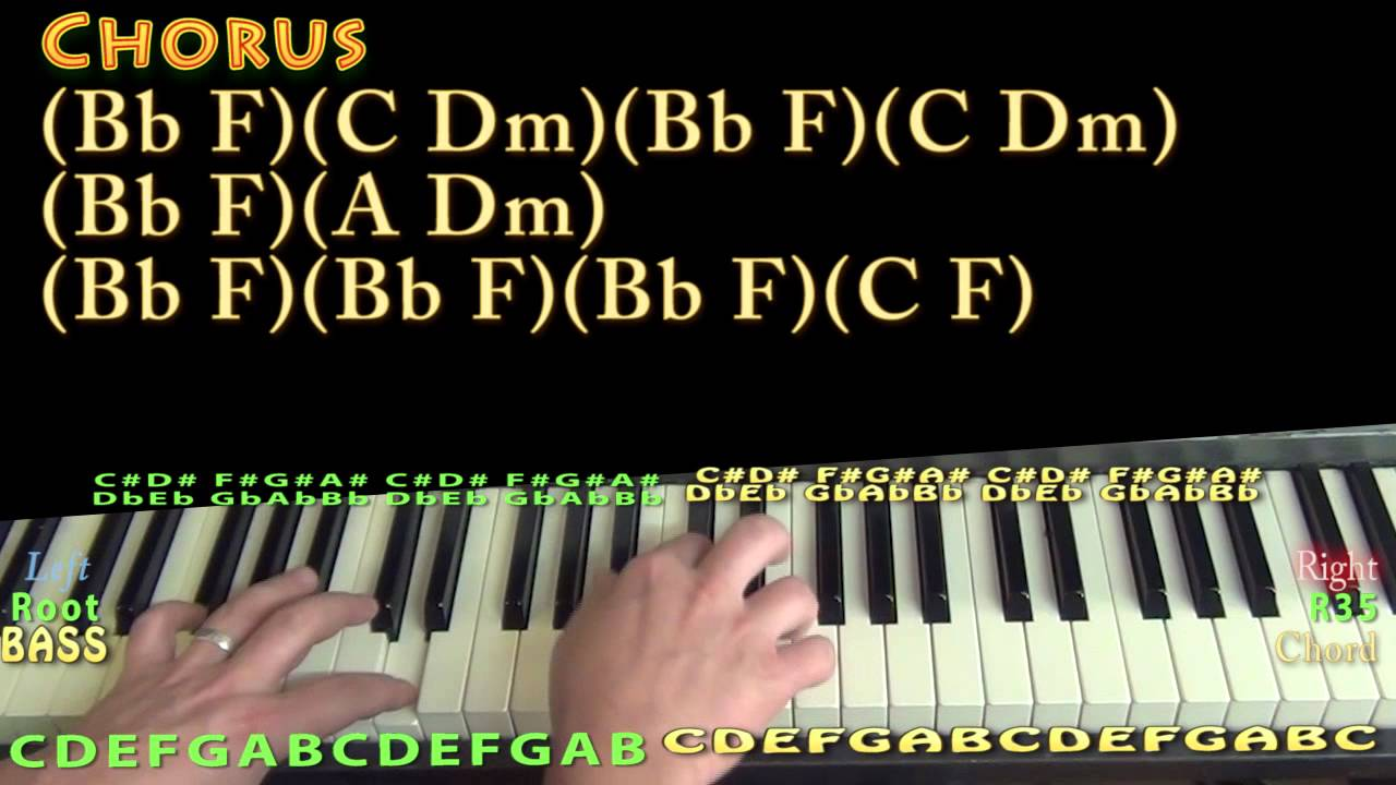 If i could fly one direction piano lesson chord chart youtube hexwebz Image collections
