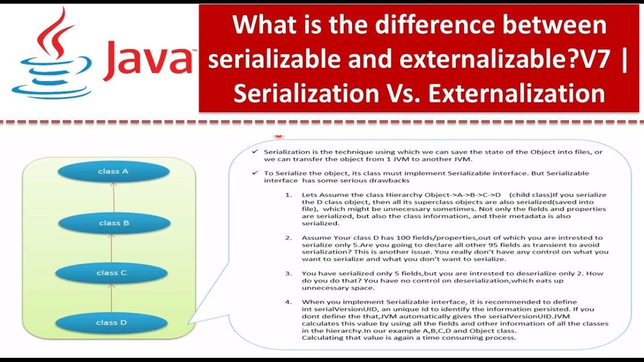 Java tutorial java io java serializable vs externalizable java tutorial java io java serializable vs externalizable serialization vs externalization v7 baditri Image collections