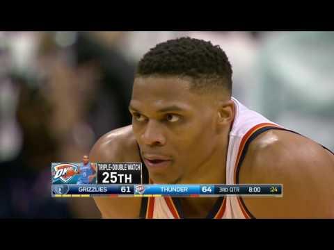 Memphis Grizzlies vs Oklahoma City Thunder | February 3, 2017 | NBA 2016-17 Season