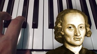 Canon in D / Pachelbel / Piano / Tutorial / (parte 1)