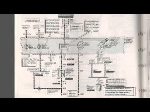 ford ranger fuel gauge diagnosis part 2 (understanding wiring diagram) -  youtube