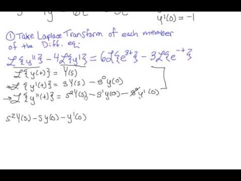 Laplace Transform Initial Value Problem Example