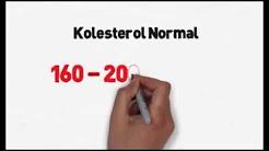 WAJIB NONTON !!! Berikut Gejala Dari Kolesterol | Waspada Gejala Kolesterol