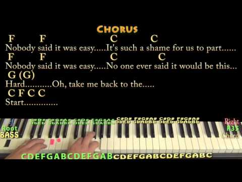 97 Mb The Scientist Coldplay Piano Chords Free Download Mp3