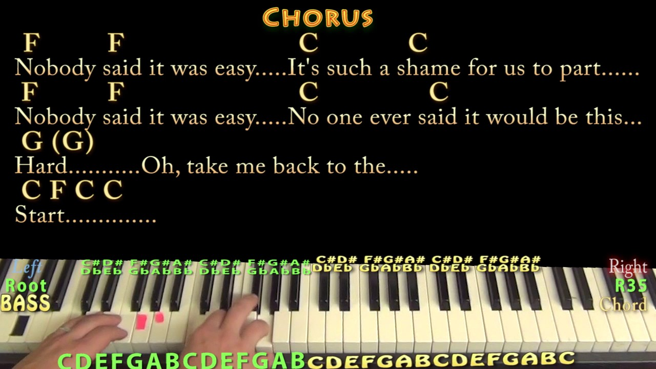 The Scientist Coldplay Piano Cover Lesson In Am With Chordslyrics