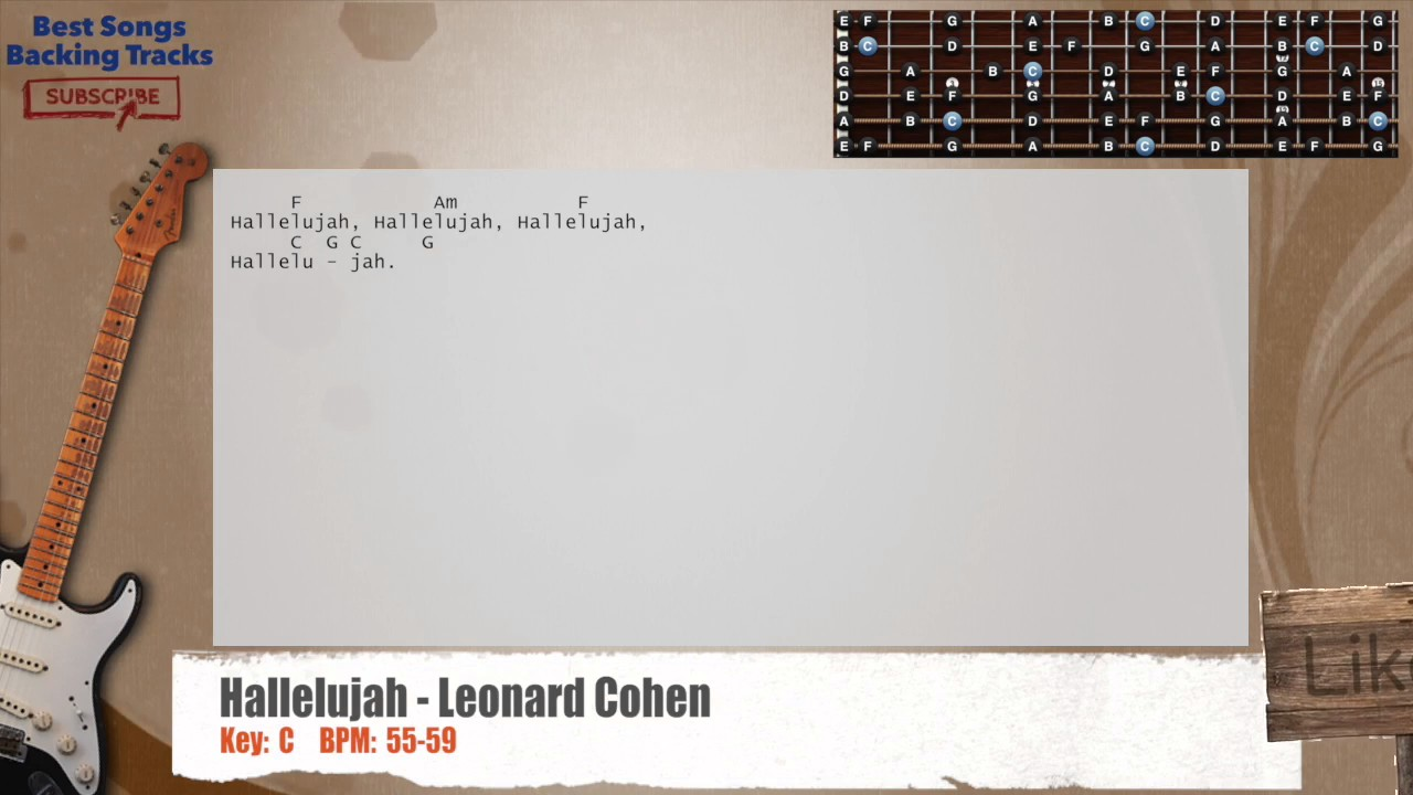 Hallelujah Leonard Cohen Guitar Backing Track With Chords And