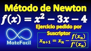 Calculate polynomial root, Newton Raphson method