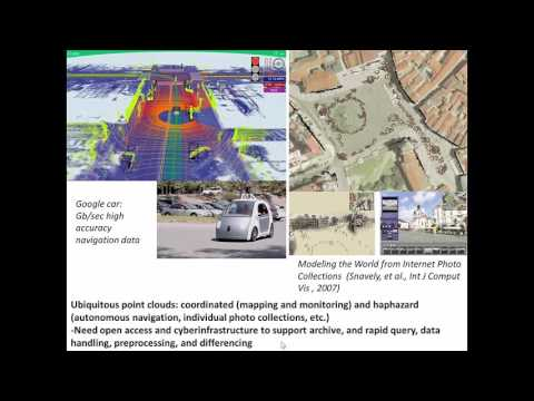 Managing the Explosion of High-Resolution Topography for Active Fault Research