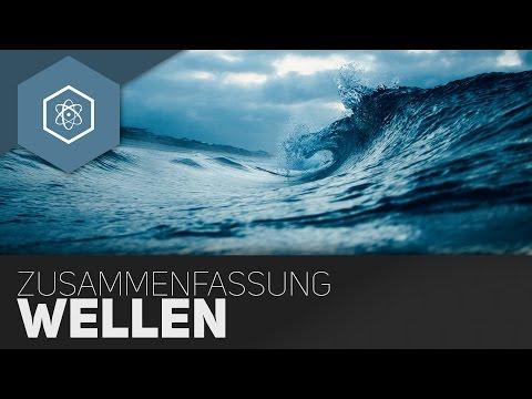 Wellen - Zusammenfassung fürs Physik-Abi