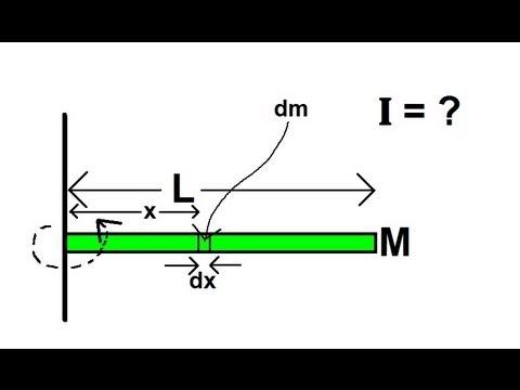Physics - Mechanics: Moment of Inertia (3 of 6) Derivation of Moment of  Inertia of a Bar