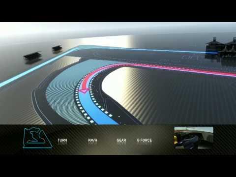 Bahrain 2010 Circuit Guide