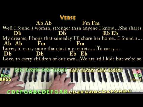 perfect-(ed-sheeran)-piano-cover-lesson-in-ab-with-chords/lyrics---arpeggios