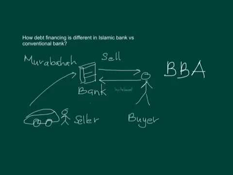 The difference between Islamic vs conventional debt financing