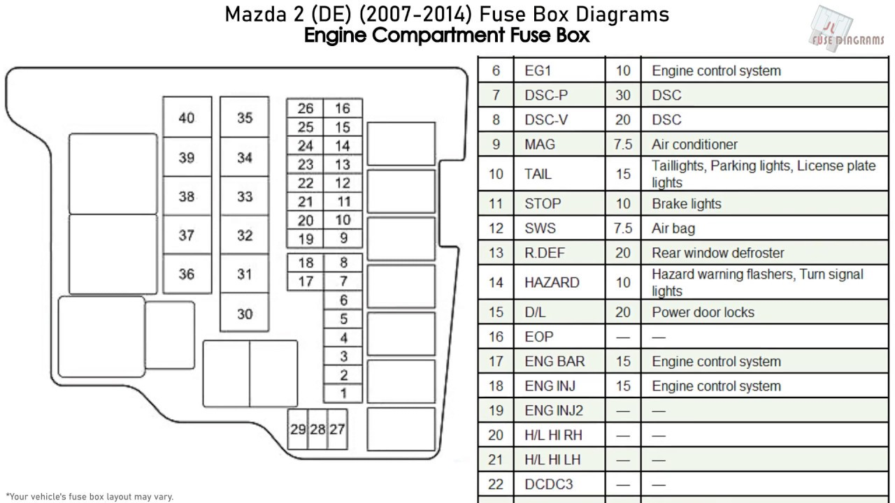 Mazda 2 (DE) (2007-2014) Fuse Box Diagrams - YouTubeYouTube