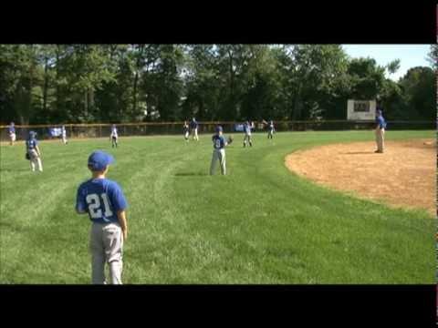 T Ball Skills Tee Ball Skills Outfield Rotation Drill