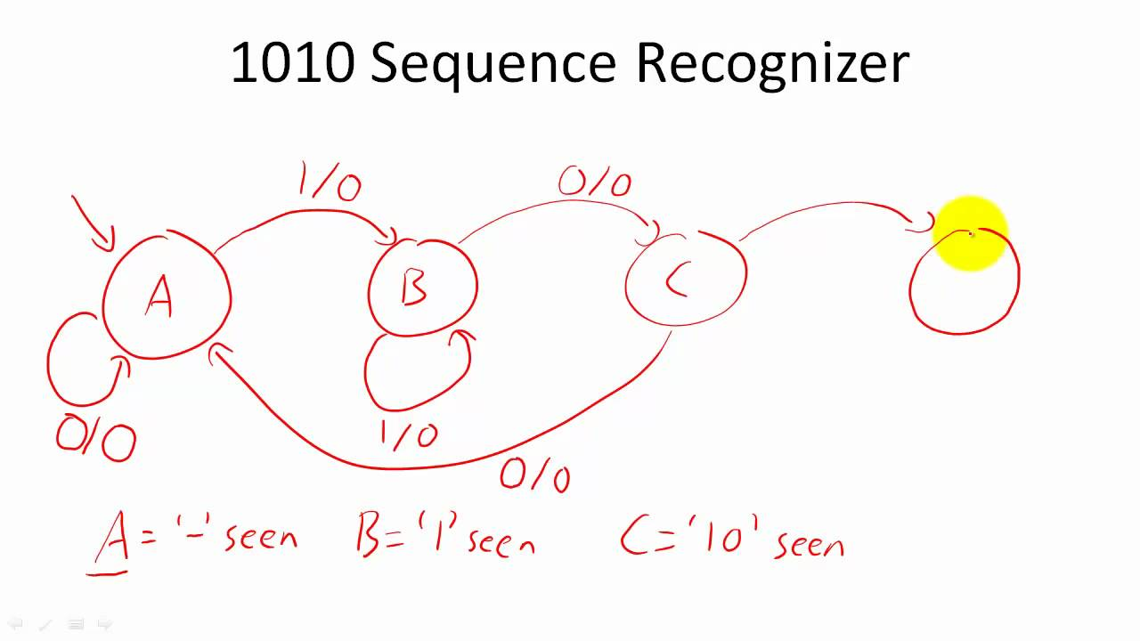 design example sequence recognizers youtube rh youtube com sequence detector mealy state diagram sequence detector 1011 state diagram