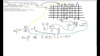 statystyka - trendy, parametry