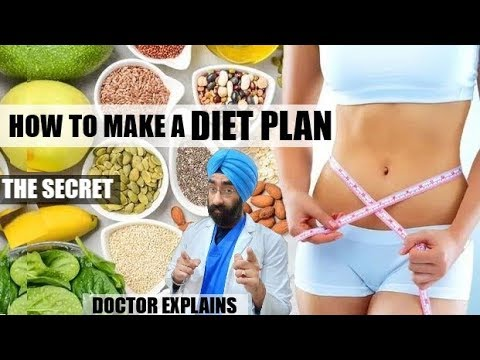 How to Make a PERFECT DIET PLAN for Fat Loss | Dr.Education (Hindi) thumbnail