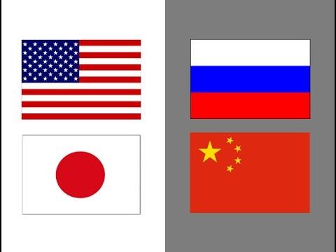 Filipinos still trust USA, Japan over China, Russia — Pulse Asia survey