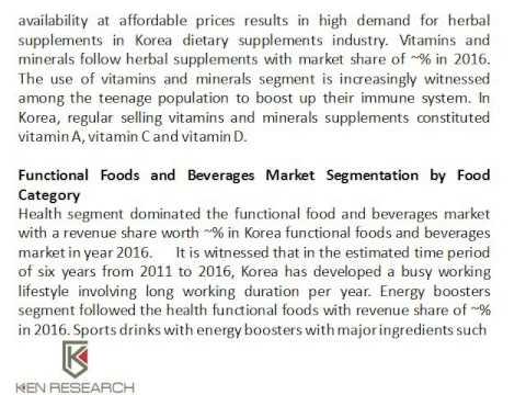 Korea Functional Food Industry   Nutritional Supplement Drinks Korea   Ken Research