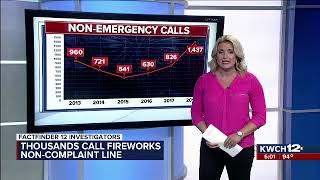 Fireworks complaints highest in recent years