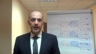 видео Как банк обманывает своих клиентов. Правовой вебинар