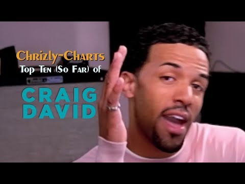 Chrizly-Charts TOP 10: Best Of Craig David (So Far)