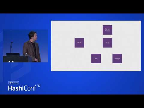 Practical Distributed Consensus using HashiCorp/raft