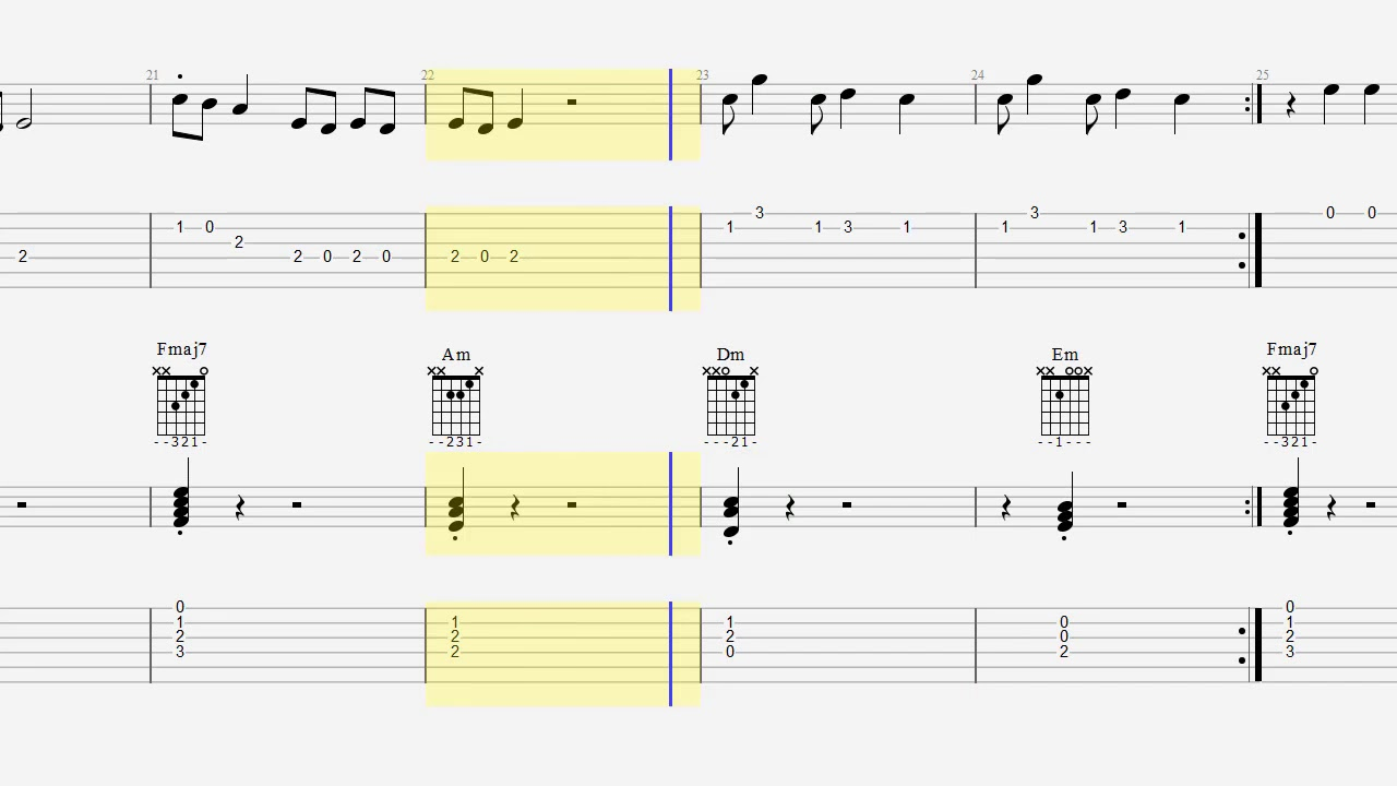 Guitar Tab Chords Sad Xxxtentacion Acoustic Cover Capo 3