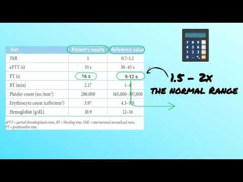 2 MINUTE NCLEX TIPS - Understanding PT/INR Labs | Coumadin