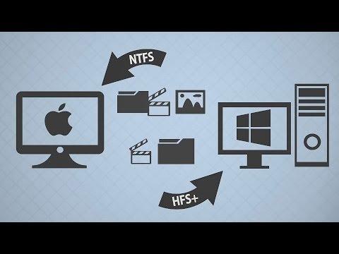 Como trabalhar com HDs ou pen drives de Windows no Mac e vice-versa