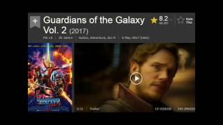 Top Rated Movies in IMDb