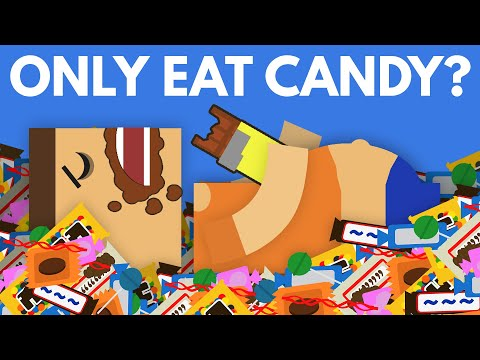 What If You Only Ate Candy?  Dear Blocko #22