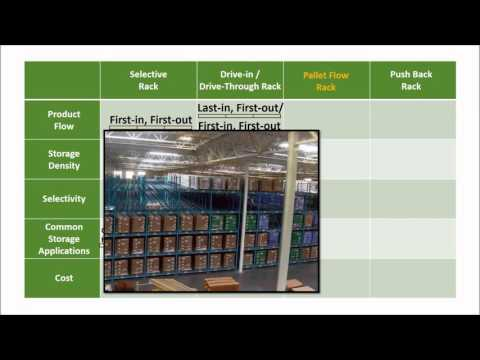 Comparing Pallet Racking Types | Total Warehouse Tutorials with REB Storage Systems