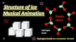 Structure of Ice Musical Animation - Digital kemistry