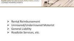 Auto Insurance Spring, TX