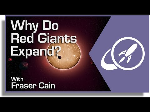 Why Do Red Giants Expand?