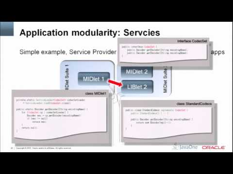 Static Modularity for Java ME Embedded