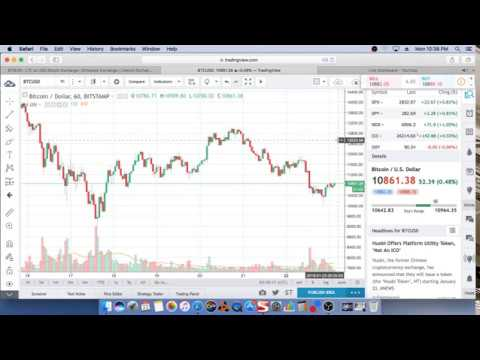 Talking forex live