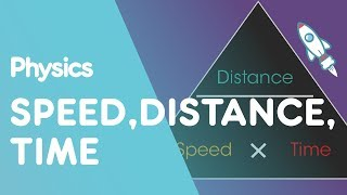 Speed Distance Time | Force | Physics for All | FuseSchool