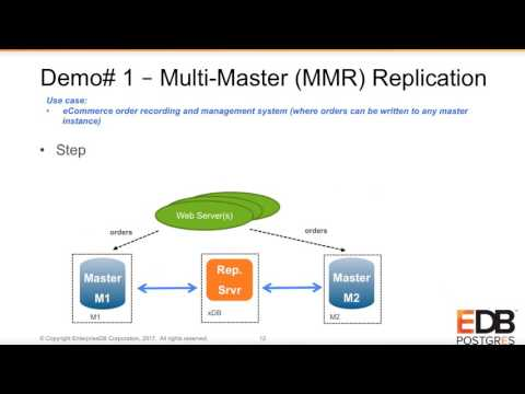 EDB Replication Server 6.1 - Demonstration