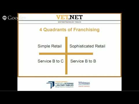 Franchising: Is it Right for You?