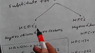 CFCs Freons