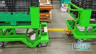 Cart delivery with Tilt Cart, Topper Industrial Highlights 49 x 49 Tilt Cart for Supply Chain