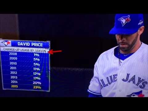 David Price Change-Up Development