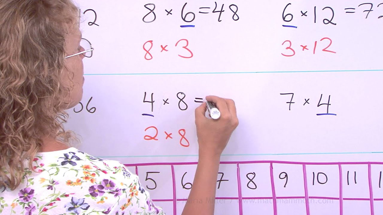 hight resolution of Doubling and Halving Tricks for Multiplication tables - YouTube