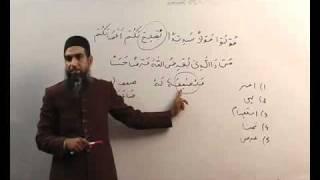 Arabi Grammmar Lecture  _66 Part  _03  عربی  گرامر کلاسس